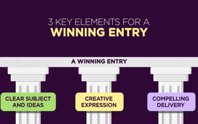 Breakthrough Junior Challenge: How to Make the Winning Entry Pt. 2